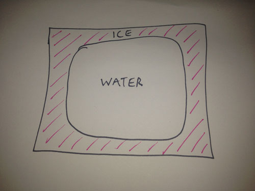 Clear ice drawing
